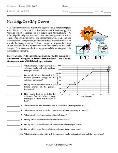 Heating and Cooling Curve Worksheet Heating Cooling Curve Worksheet for 9th 12th Grade