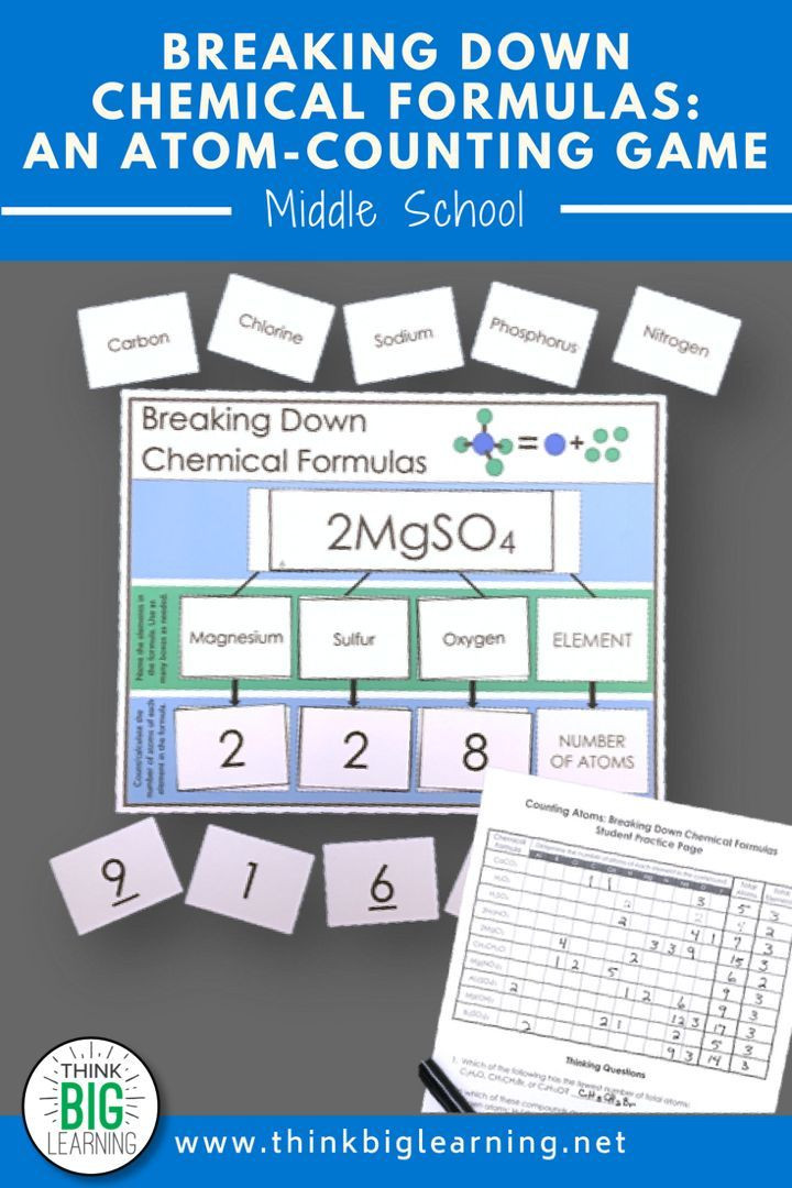 How to Count atoms Worksheet Counting atoms A Chemical formula Activity