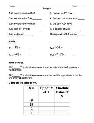 Integers and Absolute Value Worksheet Integers Opposites Absolute Values Situations