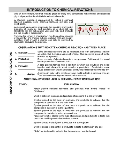 Introduction to Chemistry Worksheet Introduction to Chemical Reactions Worksheet for 9th