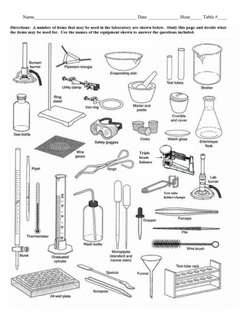 Lab Equipment Worksheet Answers 12 Science Equipment Worksheet Science