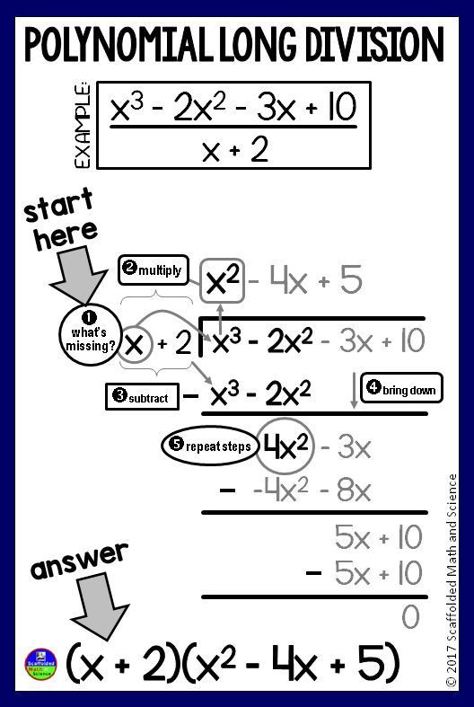 Long Division Of Polynomials Worksheet Polynomial Long Division In Algebra 2