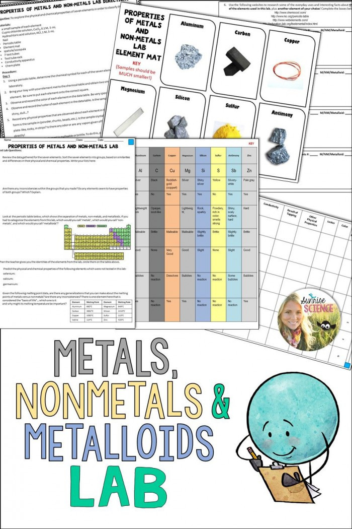 Metals Nonmetals and Metalloids Worksheet Physical Science Review Properties Metal Worksheets