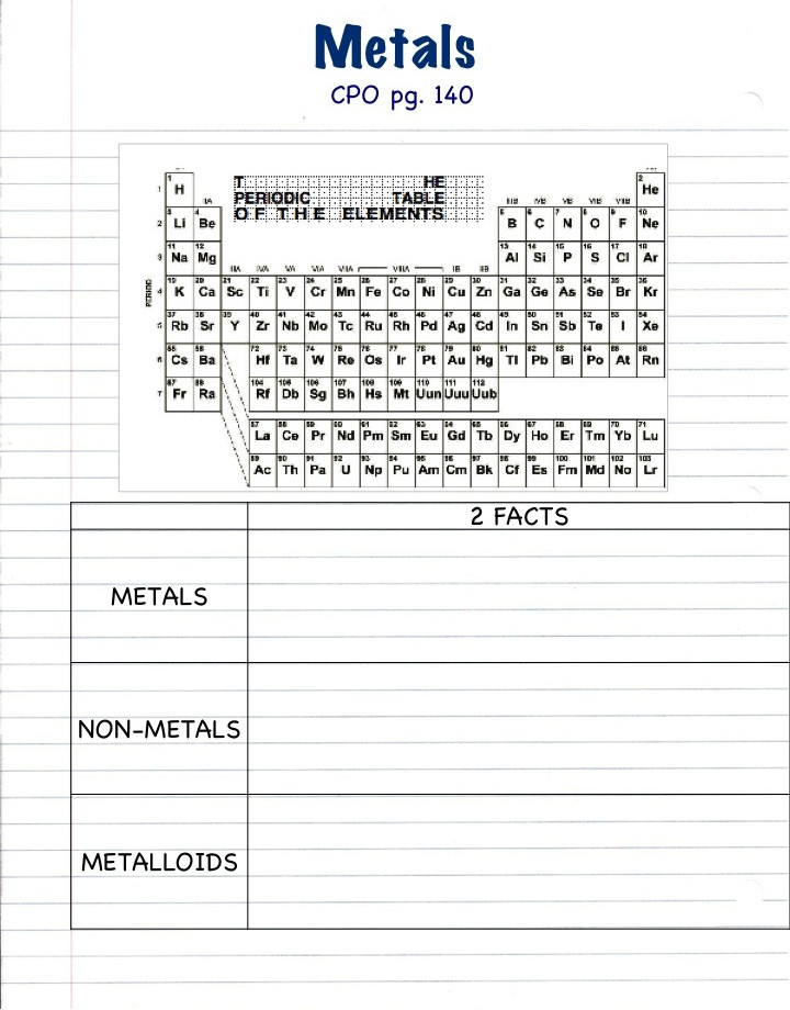 Metals Nonmetals and Metalloids Worksheet Quia Class Page Notebook Unit 2