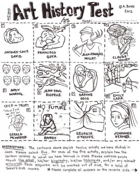 Middle School Art Worksheets Worksheets Middle School Art Activity with Images