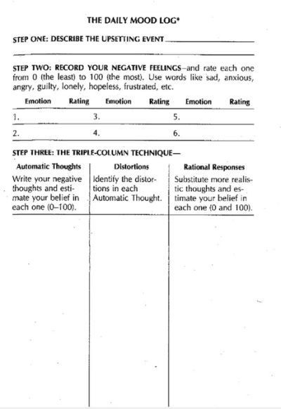 Mind Over Mood Worksheet Daily Mood Log From the Feeling