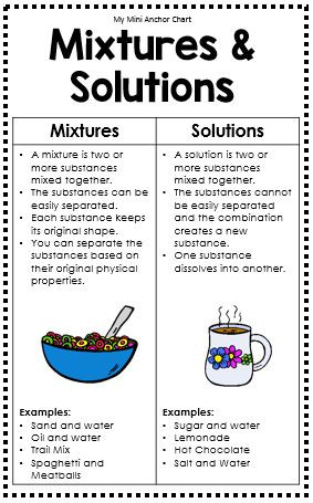 Mixtures and solutions Worksheet Mixtures and solutions Lessons Tes Teach