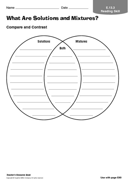 Mixtures and solutions Worksheet What are solutions and Mixtures Graphic organizer for 3rd