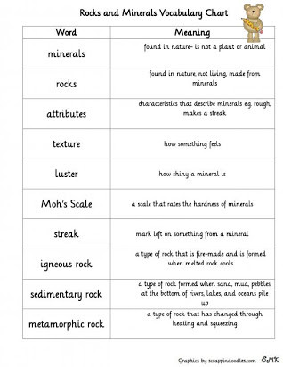 Mohs Hardness Scale Worksheet Research Paper On Rocks and Minerals