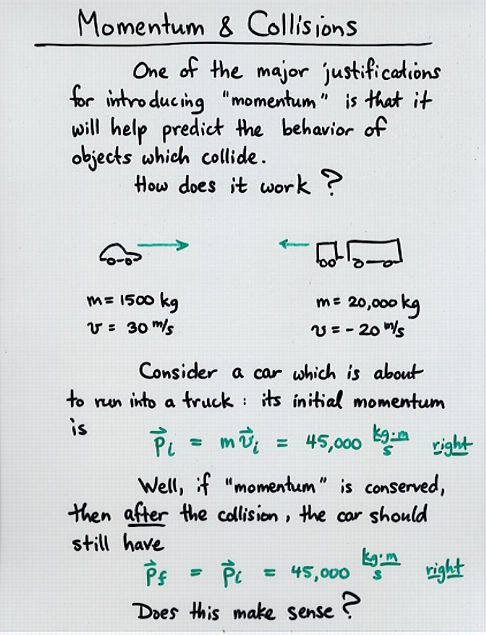 Momentum and Collisions Worksheet Answers Collisions Elastic and Inelastic In 2020
