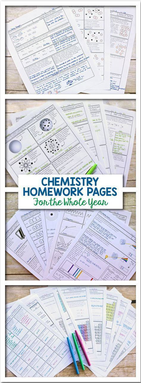 Nomenclature Worksheet 1 Monatomic Ions 755 Best Chemistry Images In 2020