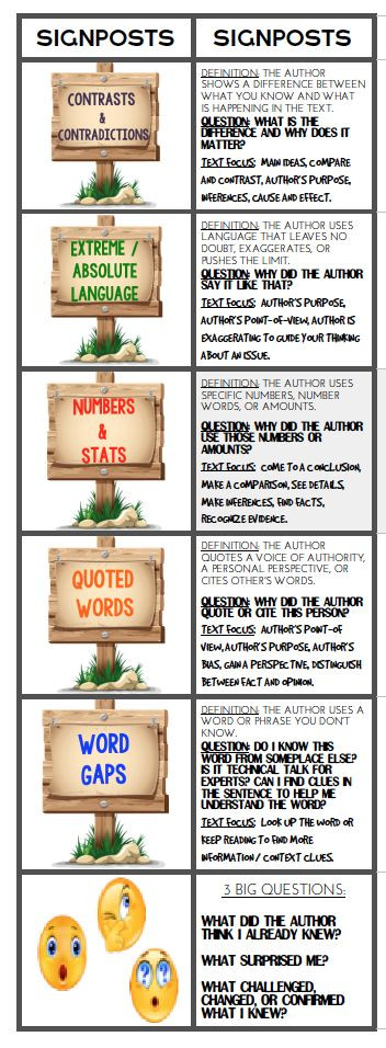 Notice and Note Signposts Worksheet 33 Best Nonfiction Notice and Note Images