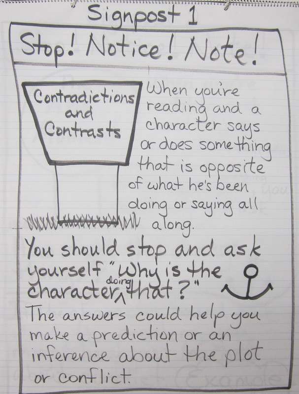 Notice and Note Signposts Worksheet Blog Archives What S Going On In Mr solarz Class