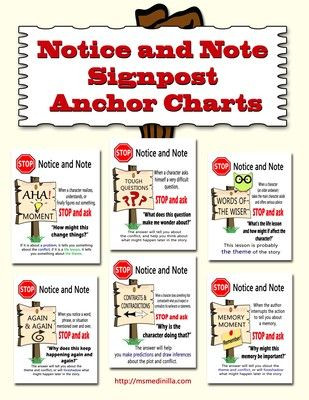Notice and Note Signposts Worksheet Notice and Note Anchor Charts Google Search