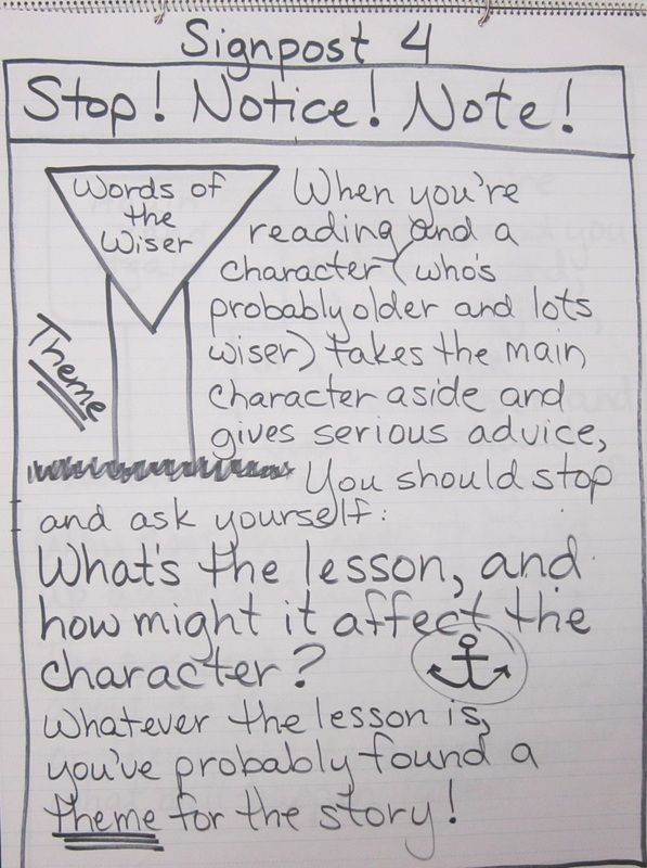 Notice and Note Signposts Worksheet Pin by Roxanne Derenzis On School Ideas