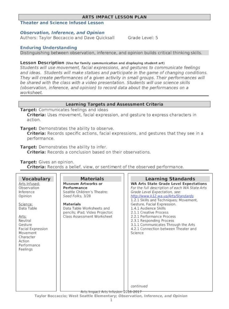 Observation and Inference Worksheet Arts Web Viewarts Impact Arts Infusion 2016 2017 Taylor