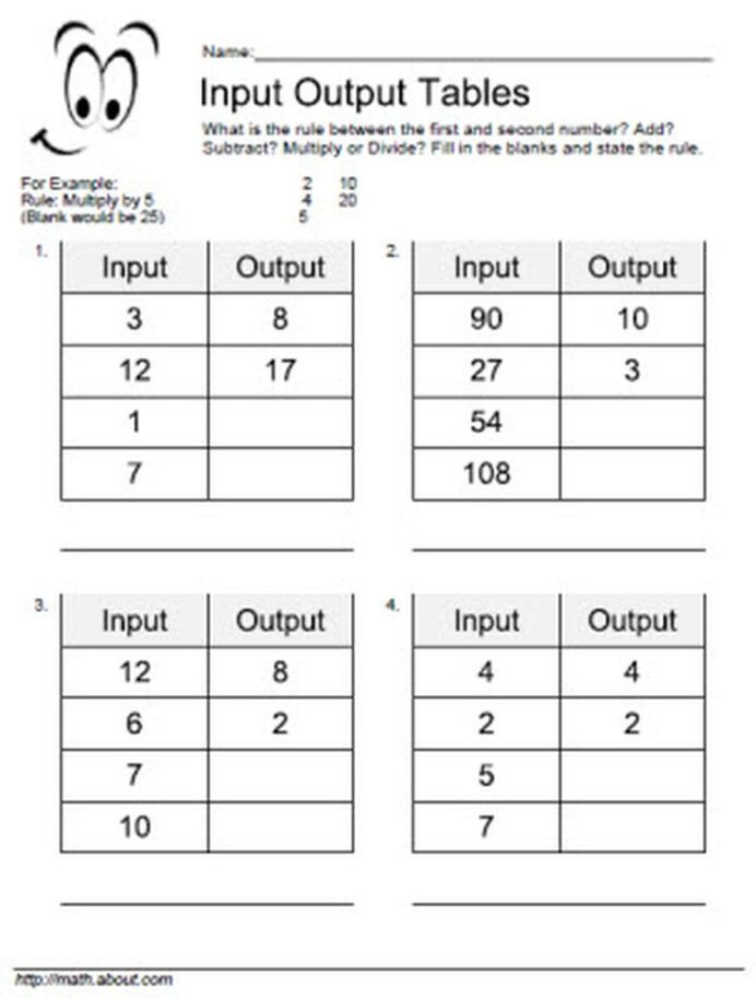 Operations On Functions Worksheet Input Output Table Worksheets for Basic Operations and