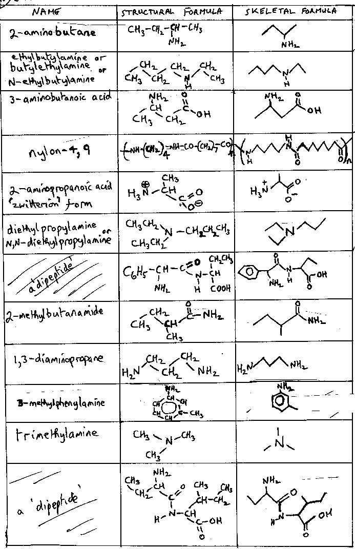 Organic Compounds Worksheet Answers Naming organic Pounds Worksheet In 2020