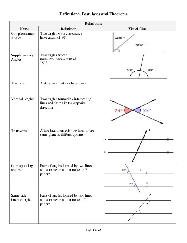Pairs Of Angles Worksheet Answers Geo Postulates theoremswithv isual