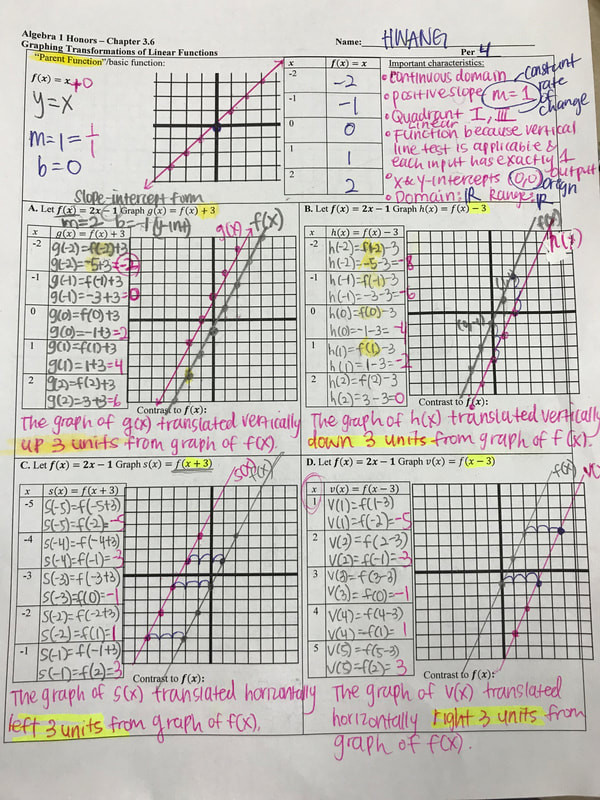 Parent Functions and Transformations Worksheet Ch 3 6 Worksheet Print Mrs Hwang S Math Class