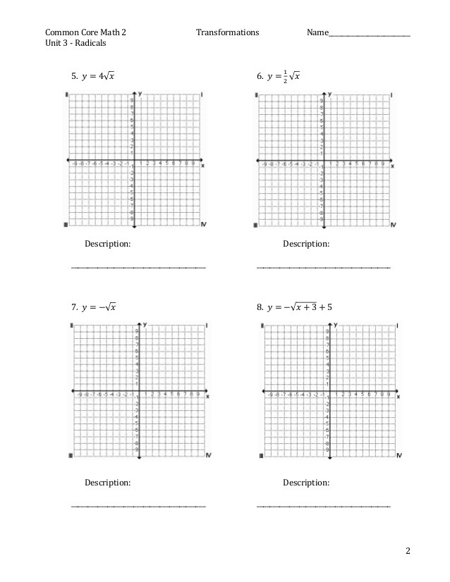 Parent Functions and Transformations Worksheet Practice for Square Root Graph & Transformations