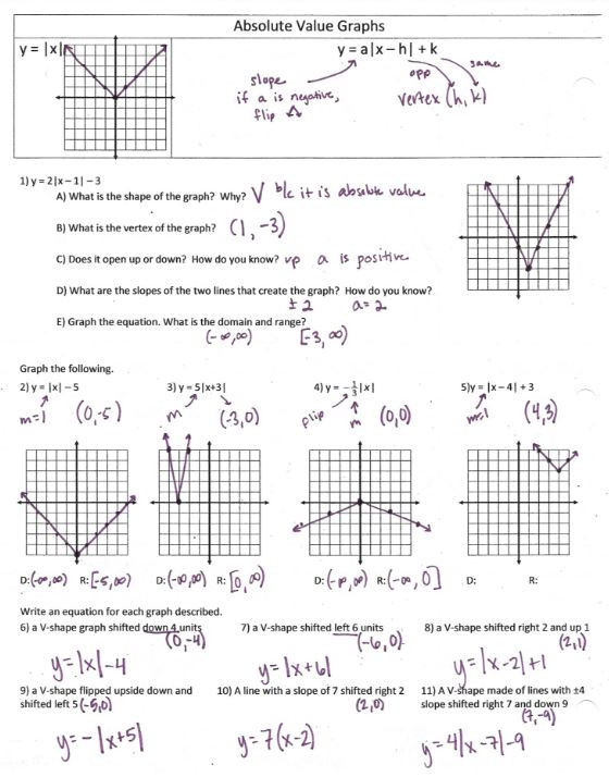 Parent Functions and Transformations Worksheet Transformations – Insert Clever Math Pun Here