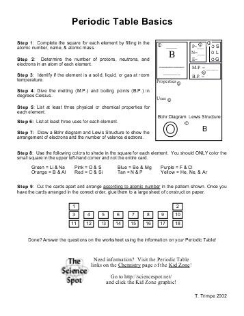 Periodic Table Worksheet Answers All Worksheets Free Periodic Table Worksheets Periodic