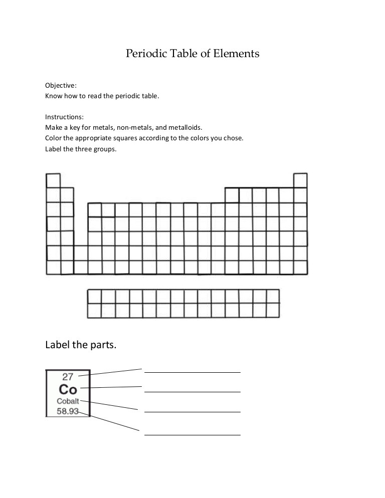 Periodic Table Worksheet Answers Periodic Table Worksheet