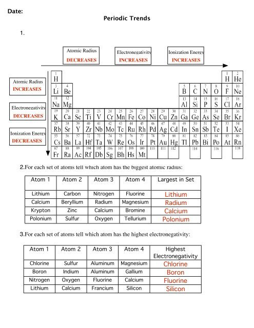 Periodic Trends Practice Worksheet Answers How to Tell which atom Has the Largest atomic Radius لم يسبق