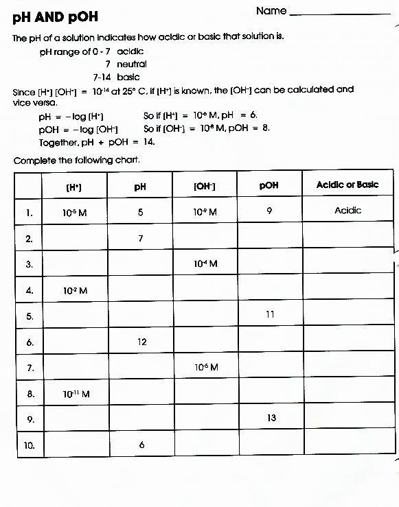 Ph and Poh Worksheet 28 Ph and Poh Worksheet Answers Worksheet Resource Plans