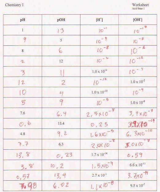 Ph and Poh Worksheet Ph and Poh Worksheet Answers Best Ph and Poh Worksheet In