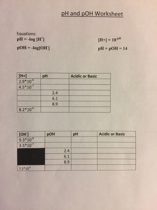 Ph and Poh Worksheet solved Ph and Poh Worksheet Equations Ph = Log [h ] H 1
