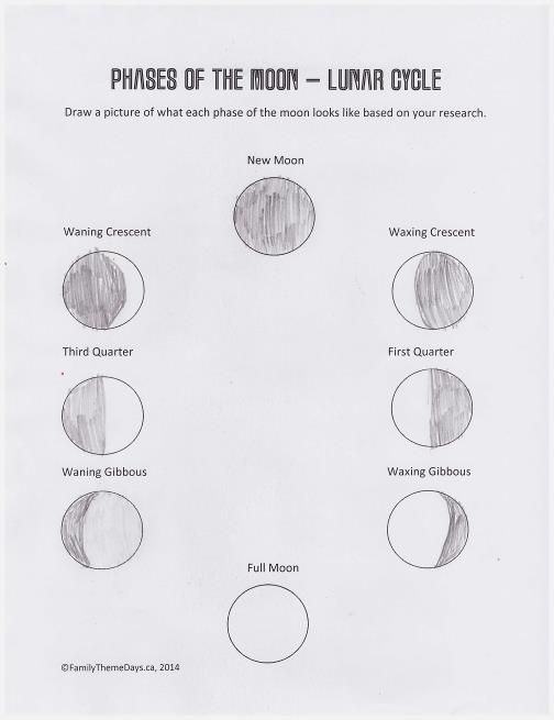Phases Of the Moon Worksheet Moon Phases Worksheet Free Printable
