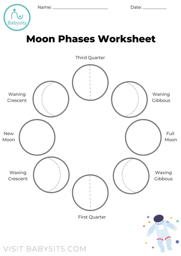 Phases Of the Moon Worksheet Phases Of the Moon astronomy Craft What S On for Adelaide