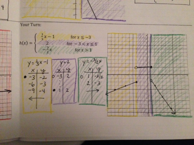 Piecewise Functions Worksheet Answer Key Blog Posts Mrs Secor S Math Classroom