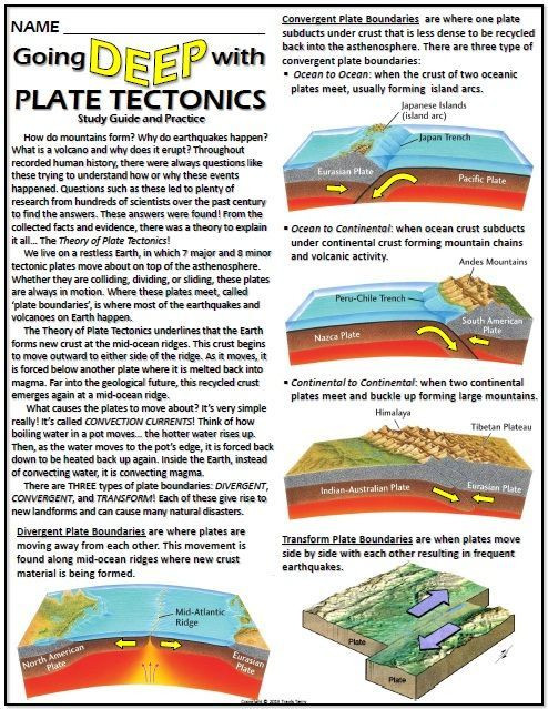 Plate Tectonics Worksheet Answer Key Worksheet Plate Tectonics Study Guide and Practice