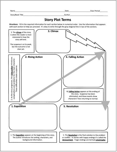 Plot Diagram Worksheet Pdf I Love This Worksheet It Makes the Student Actually Think