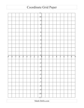 Plotting Points Worksheet Pdf Free Cartesian Plane