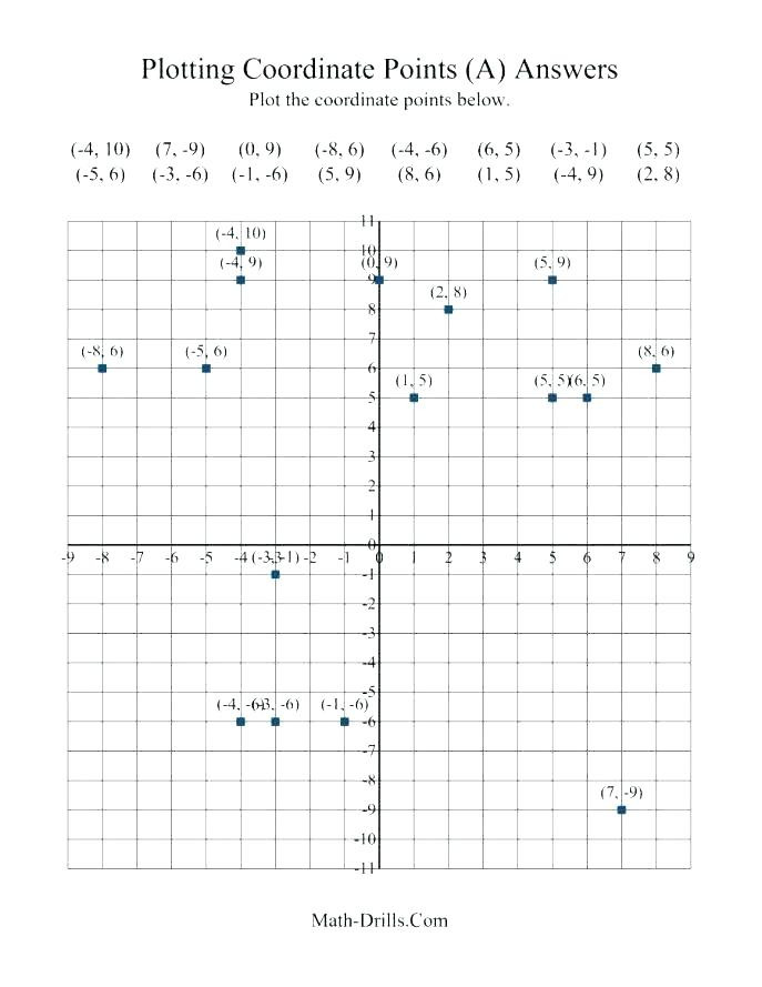 Plotting Points Worksheet Pdf Plotting Coordinates Worksheet Plotting Points Worksheet
