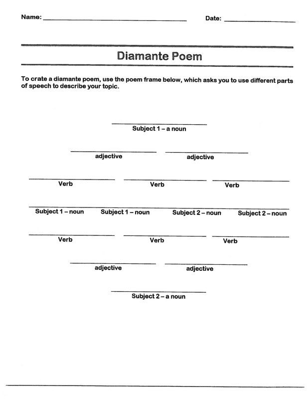 Poetry Worksheets Middle School Picture with Images