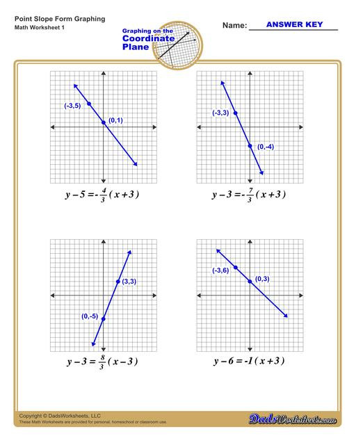 Point Slope form Practice Worksheet Graphing Equations In Point Slope form