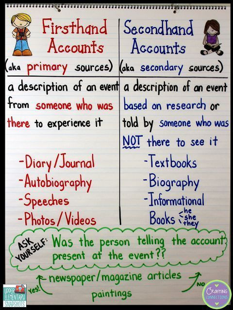 Primary and Secondary sources Worksheet 30 Primary and Secondary sources Worksheet In 2020