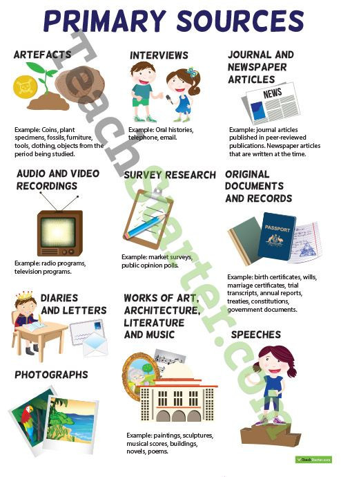 Primary and Secondary sources Worksheet Primary sources Poster Version 2