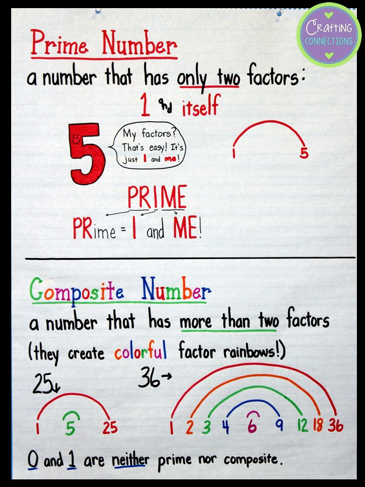 Prime and Composite Numbers Worksheet Prime and Posite Anchor Chart Plus A Freebie