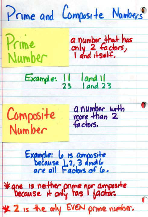 Prime and Composite Numbers Worksheet Prime and Posite Numbers Lessons Tes Teach