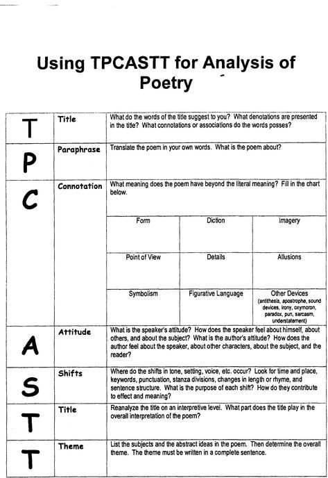 Prufrock Analysis Worksheet Answers 54 Best Poetry Images
