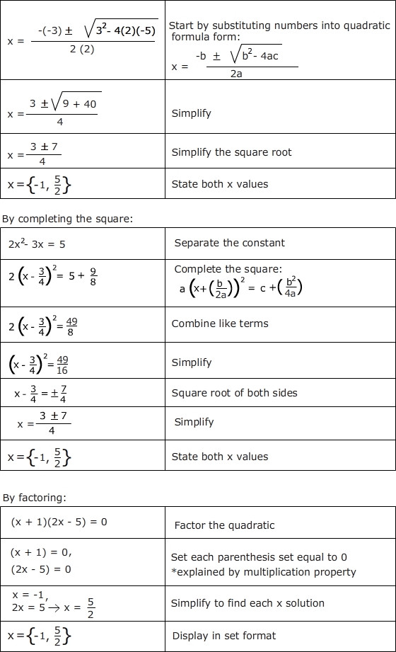 Quadratic formula Worksheet with Answers solving Quadratic Equations Quiz