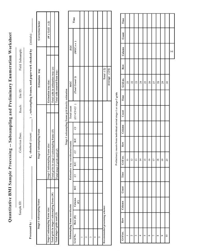 Qualitative Vs Quantitative Worksheet Example Of Worksheet Used to Record Subsampling Information