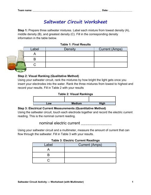 Qualitative Vs Quantitative Worksheet Saltwater Circuit Worksheet with Multimeter Teach