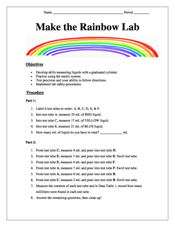 Reading Graduated Cylinders Worksheet Make the Rainbow In Test Tubes Lab